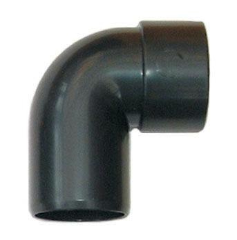 Swivel Bend